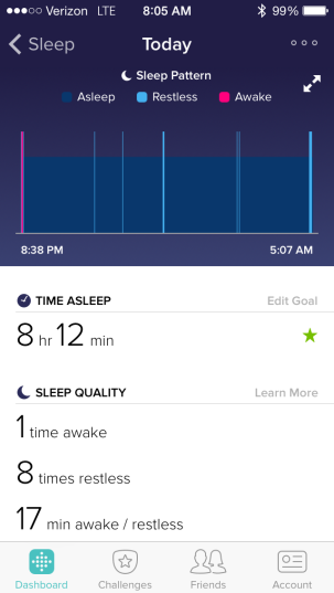 Physical Therapy, Sleep, Fitbit