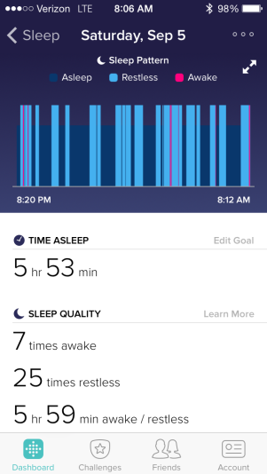 Physical Therapy, Fitbit, Sleep